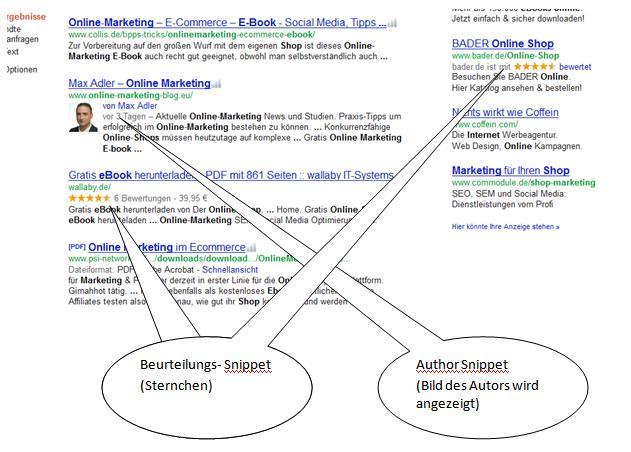 RichSnippet-Auszug aus der SERP beim Suchwort eBook Online-Marketing