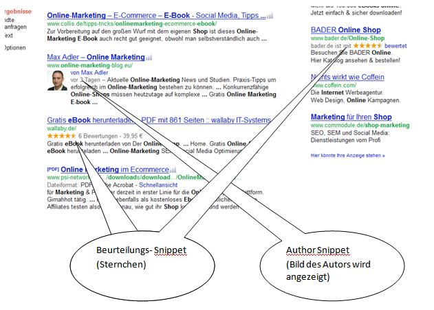 how to create rich snippets for google