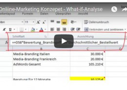 Online-Marketing-Konzept