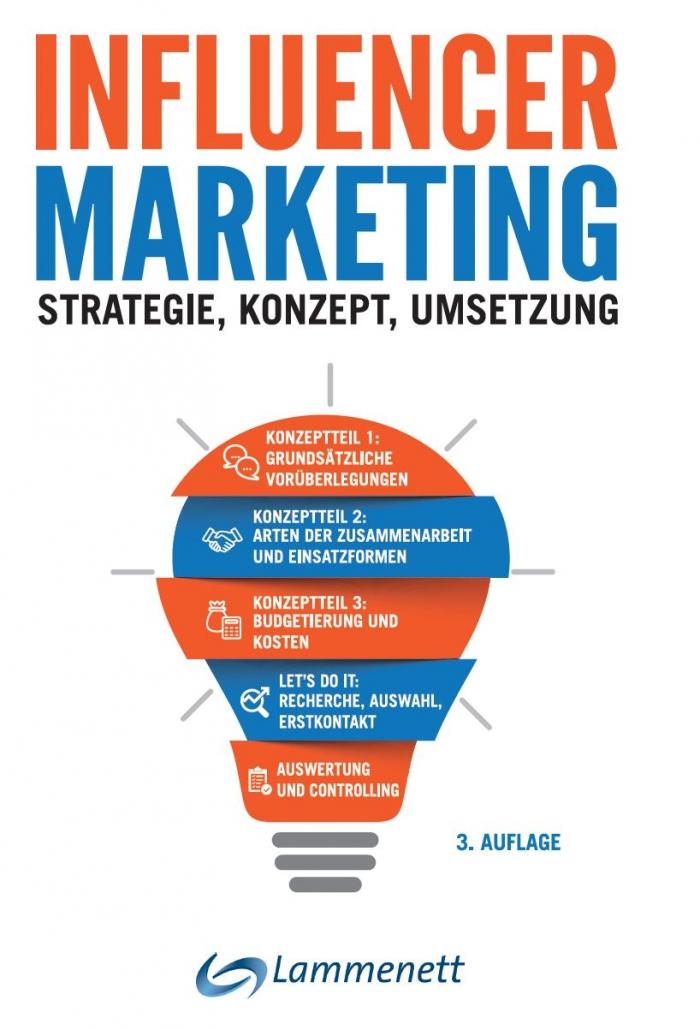 Influencer-Marketing erfolgreich einsetzen